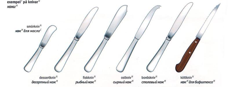 Ordbok_vilki
