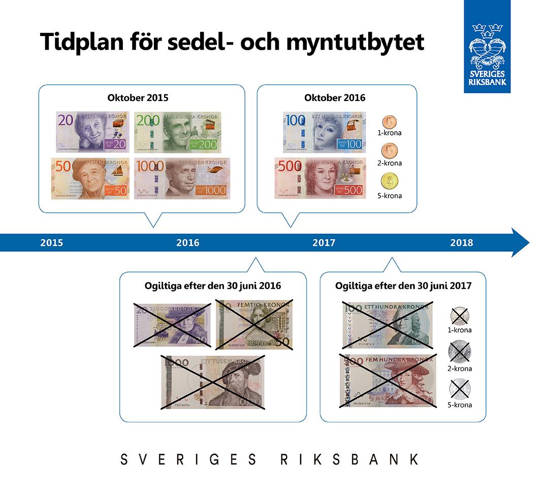 Шведские_деньги_обмен_план